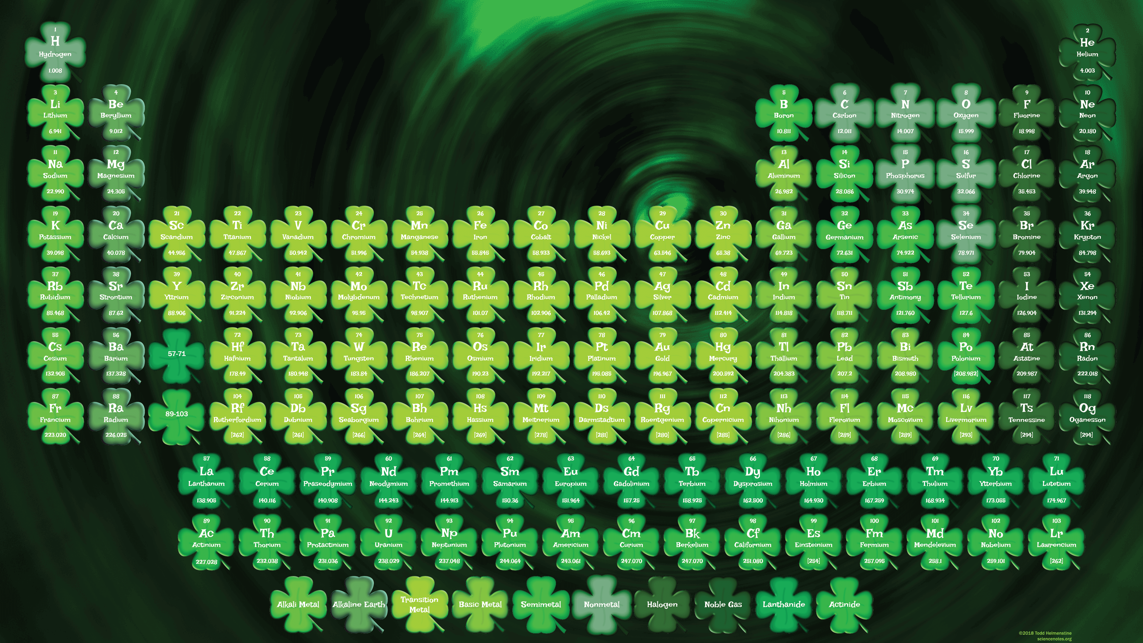 St Patrick's Day Periodic Table With 118 Elements 4K Wallpaper