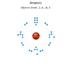 Electron Levels of an Arsenic Atom
