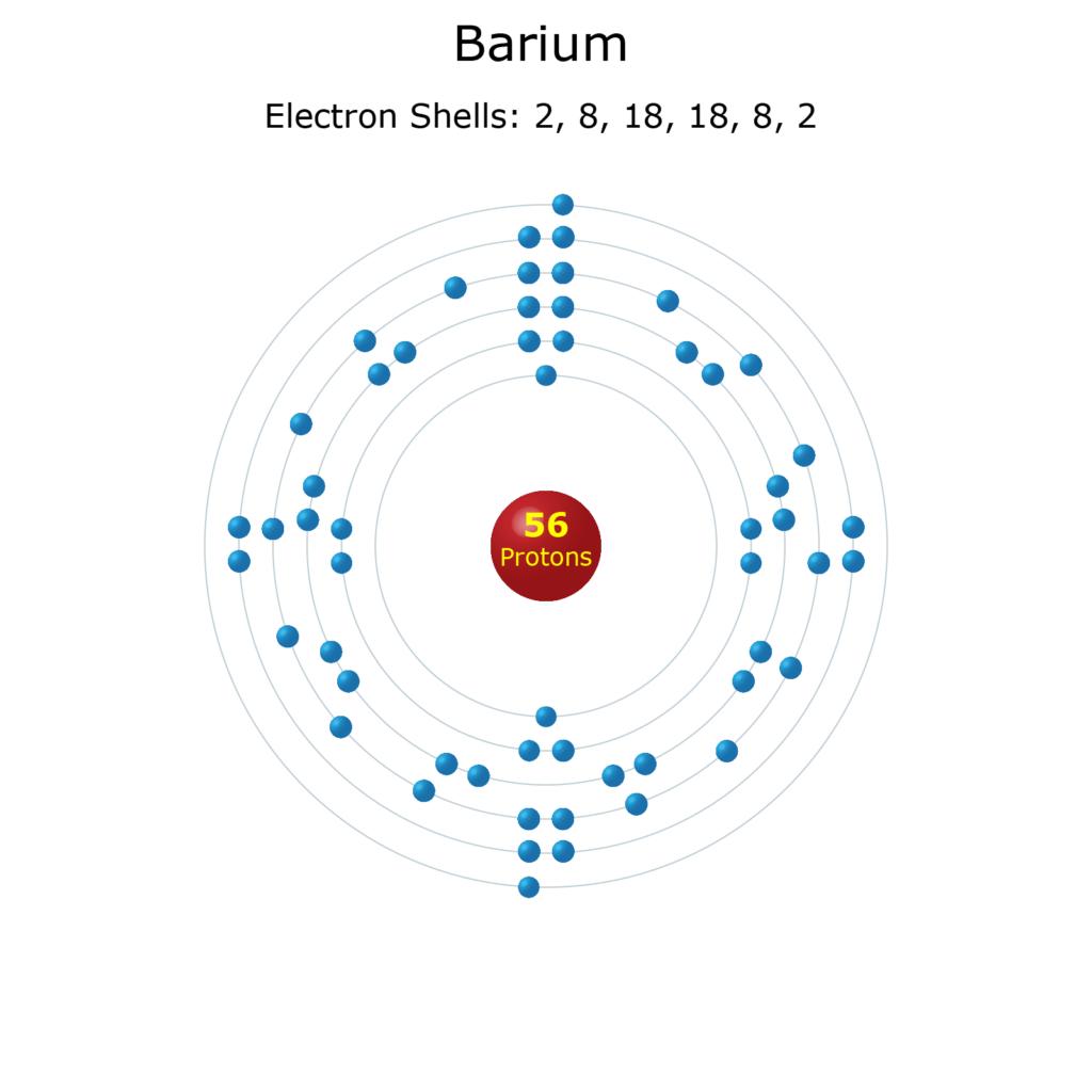 Electron Levels of a Barium Atom
