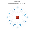 Electron Levels of a Barium Atom