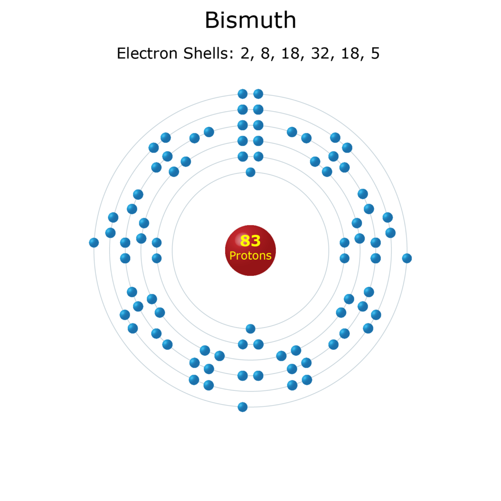 Electron Levels of a Bismuth Atom