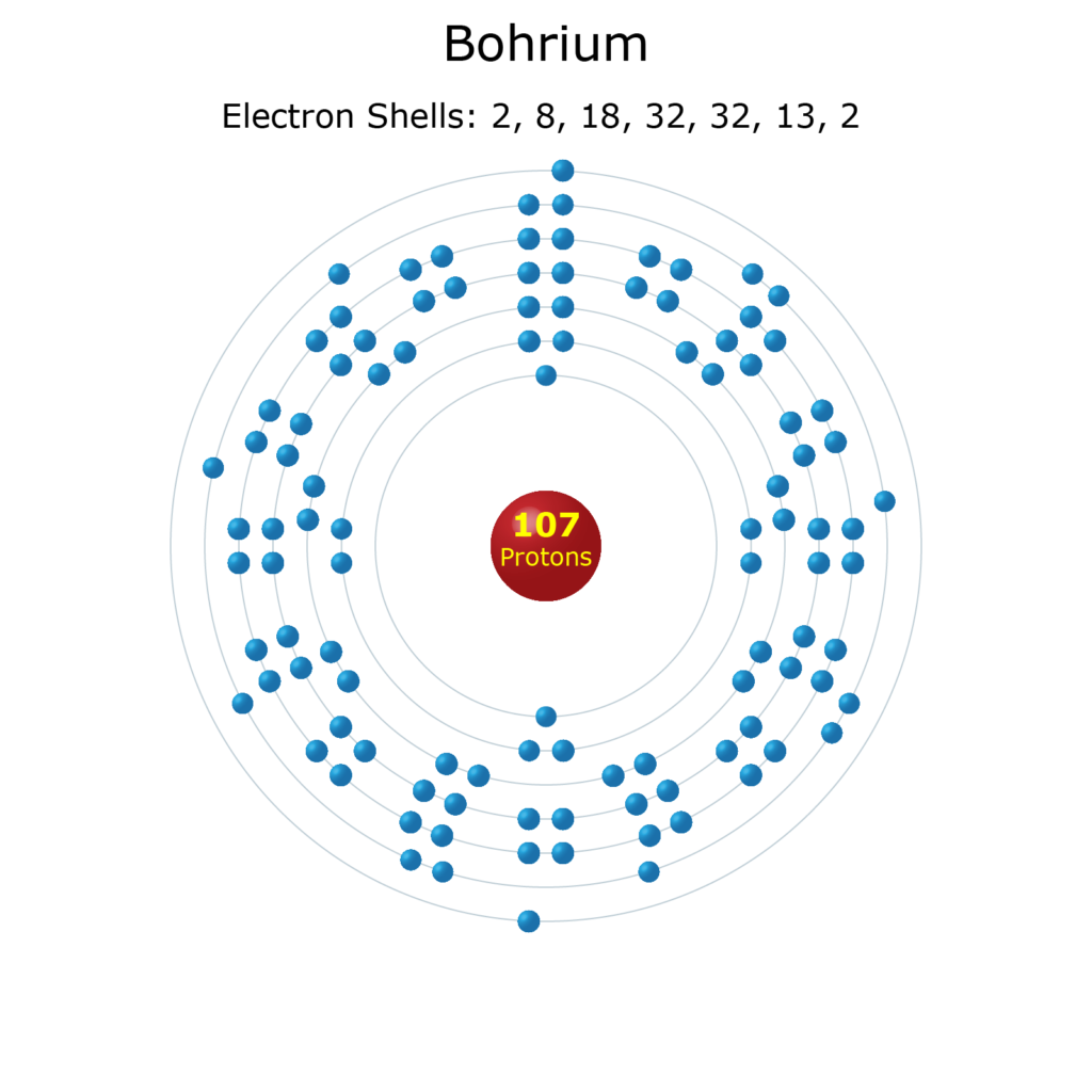 Electron Levels of a Bohrium Atom