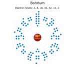 Electron Levels of a Bohrium Atom