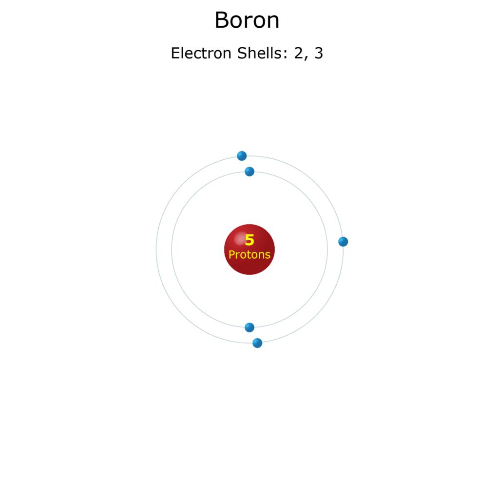 Electron Levels of a Boron Atom