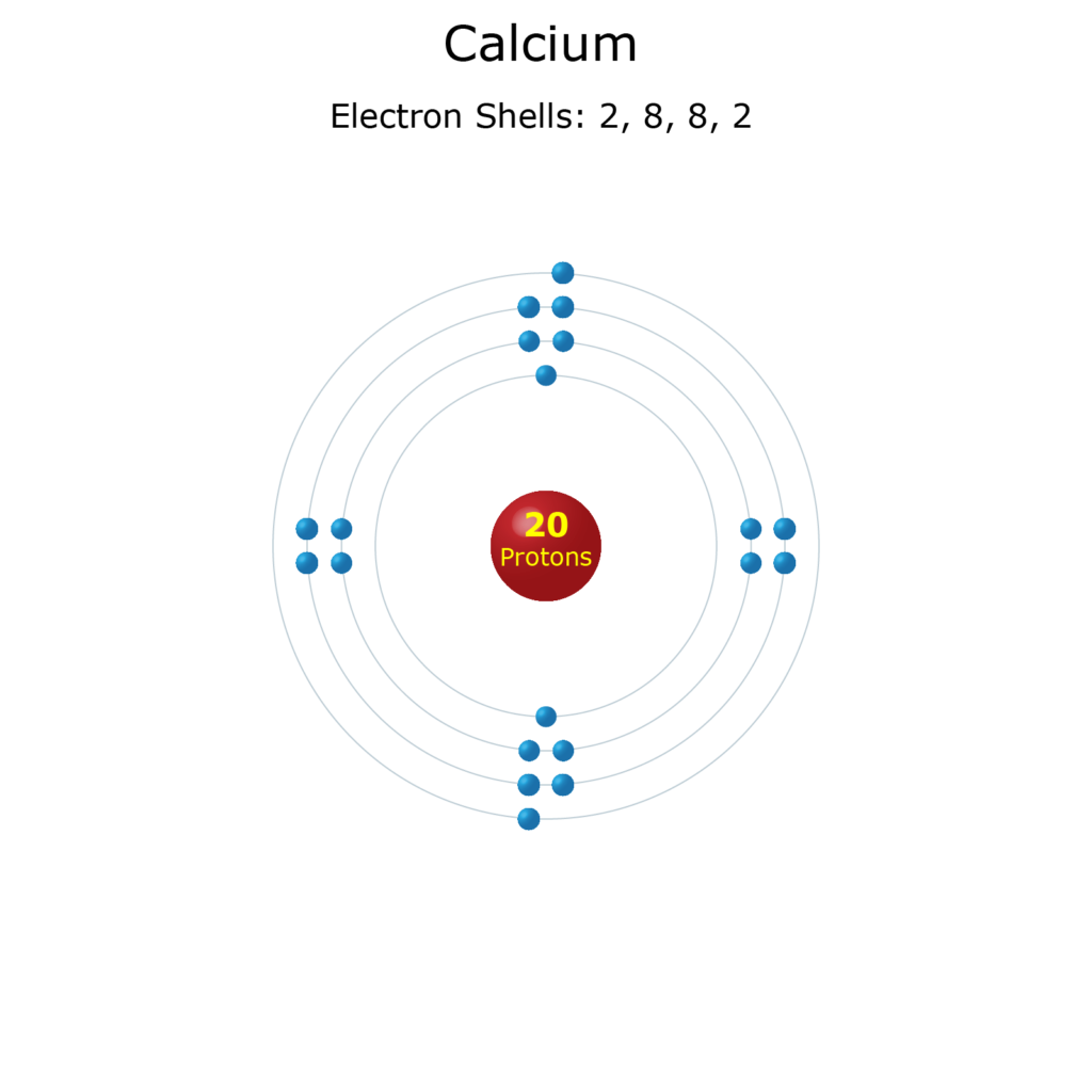 Electron Levels of a Calcium Atom