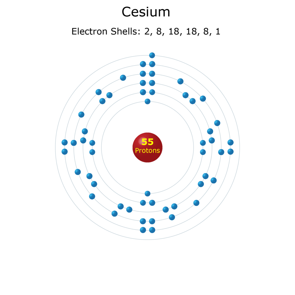Electron Levels of a Cesium Atom