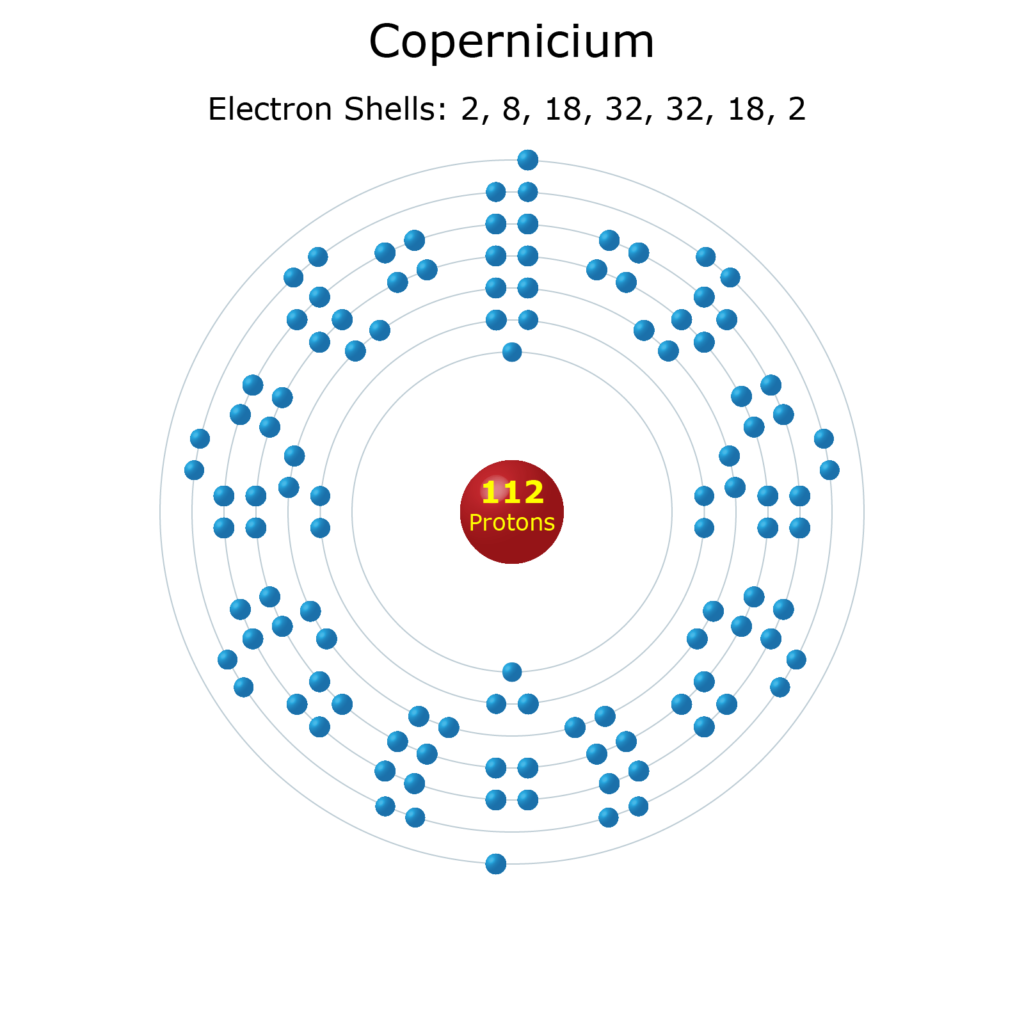 Electron Levels of a Copernicium Atom