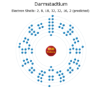Electron Levels of a Darmstdtium Atom