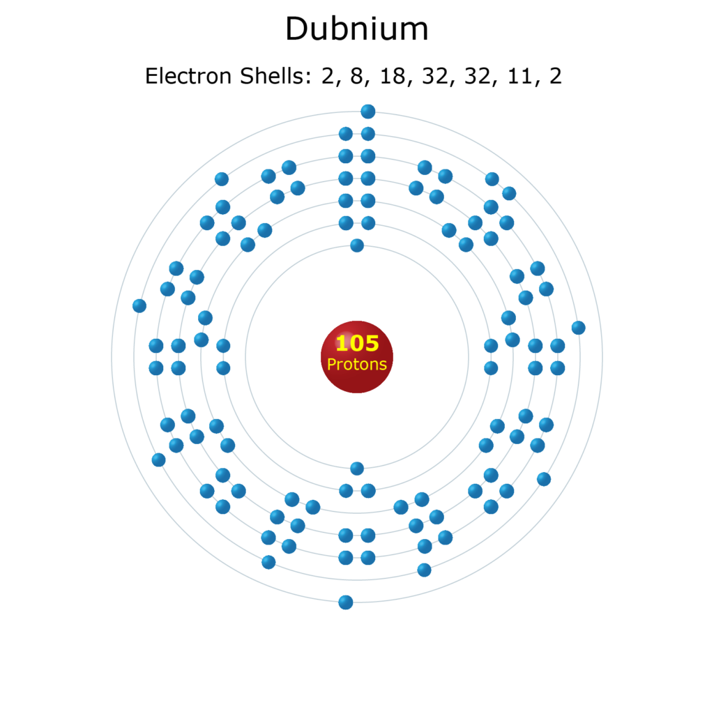 Electron Levels of a Dubnium Atom
