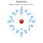Electron Levels of a Einsteinium Atom