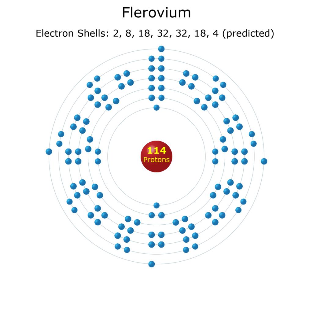 Electron Levels of a Flerovium Atom