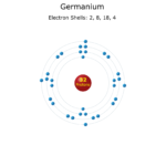 Electron Levels of a Germanium Atom