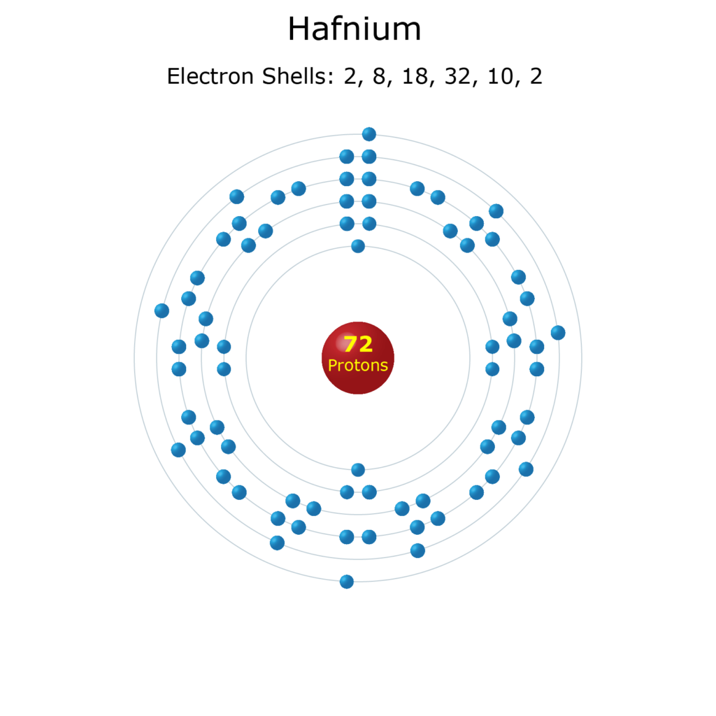 Electron Levels of a Hafnium Atom