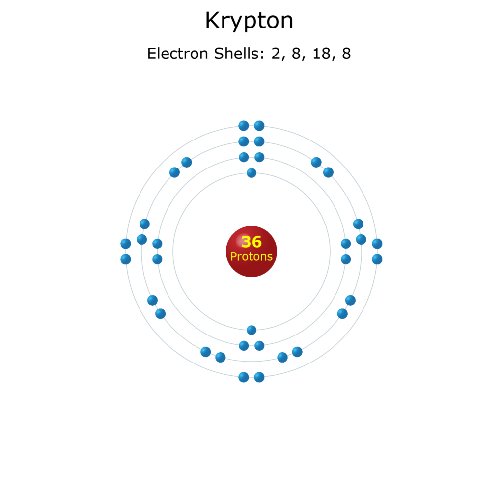 Electron Levels of a Krypton Atom