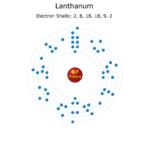 Electron Levels of a Lanthanum Atom