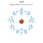 Electron Levels of a Lead Atom
