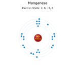 Electron Levels of a Manganese Atom