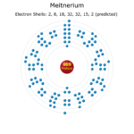 Electron Levels of a Meitnerium Atom