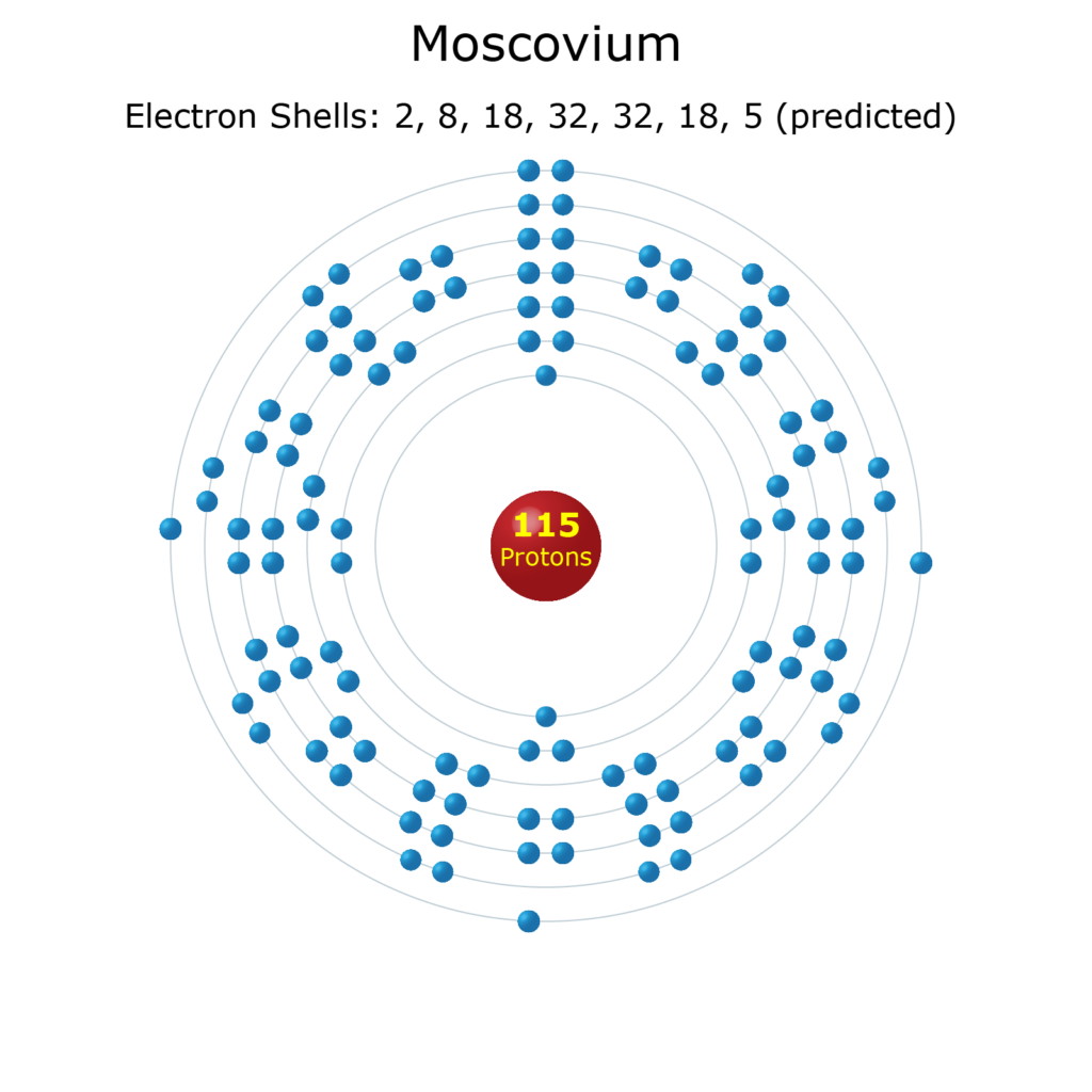 Electron Levels of a Moscovium Atom