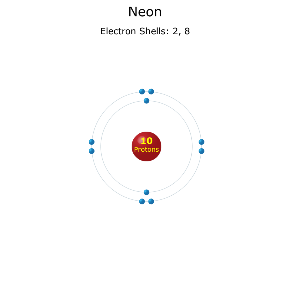 Electron Levels of a Neon Atom