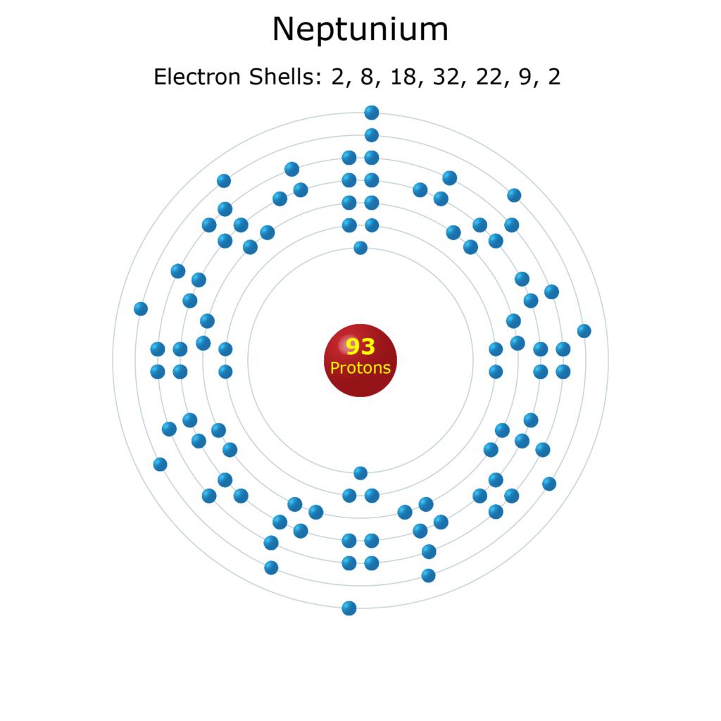 Electron Levels of a Neptunium Atom