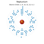 Electron Levels of a Neptunium Atom
