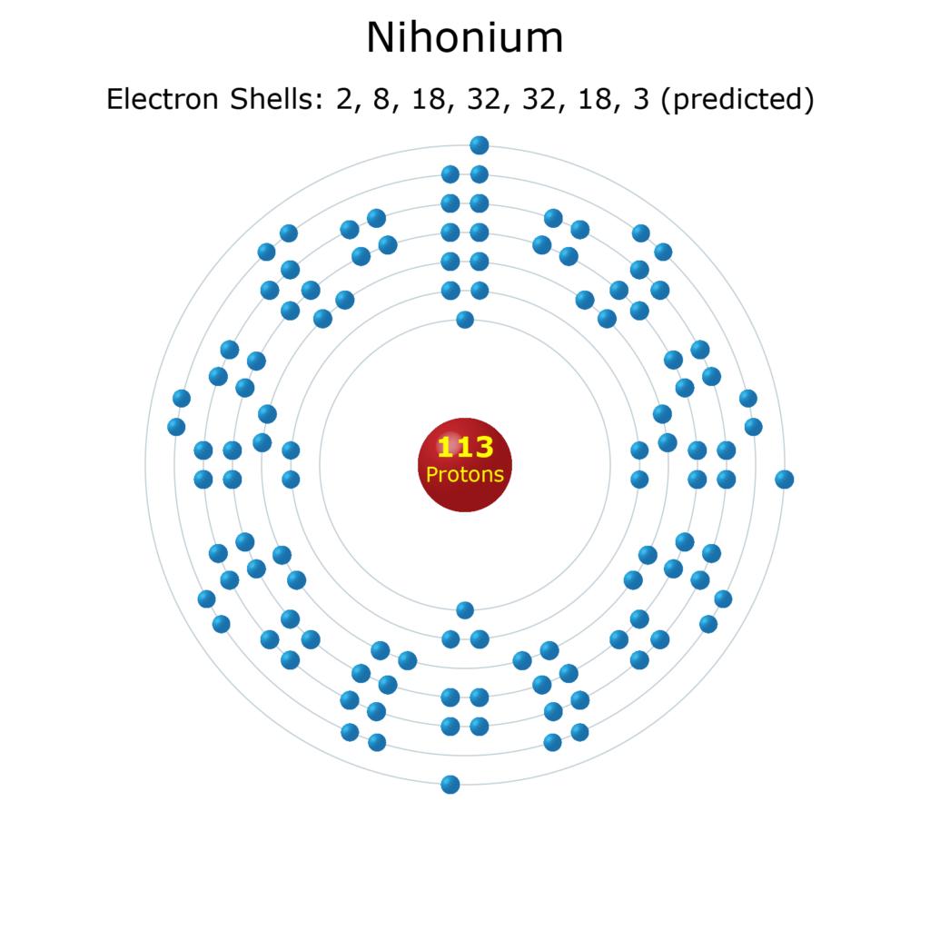 Electron Levels of a Nihonium Atom