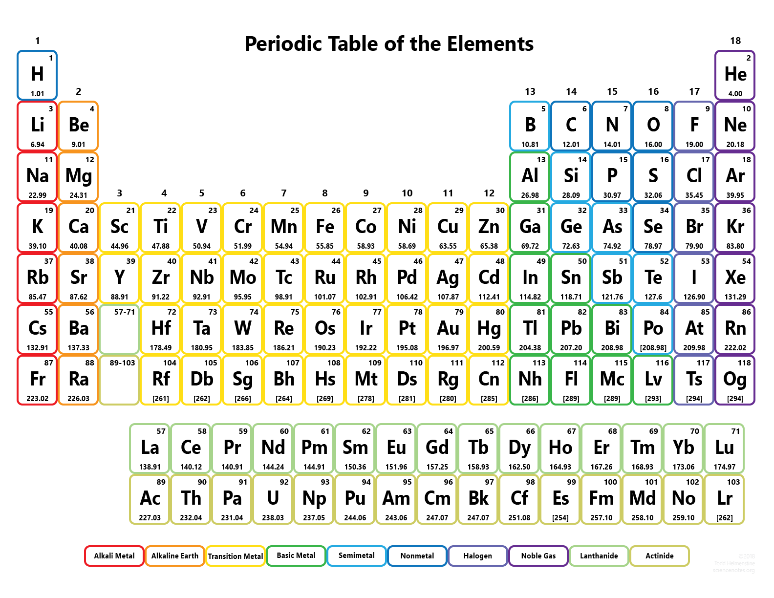 Free printable periodic tables pdf and png science notes and color periodic table without names 118 elements urtaz Image collections