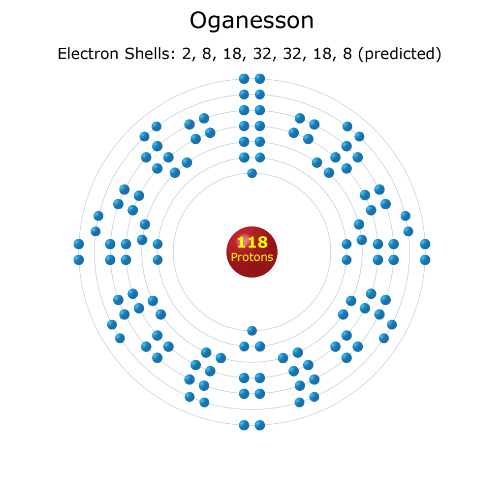 Electron Levels of an Oganesson Atom