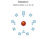 Electron Levels of a Palladium Atom