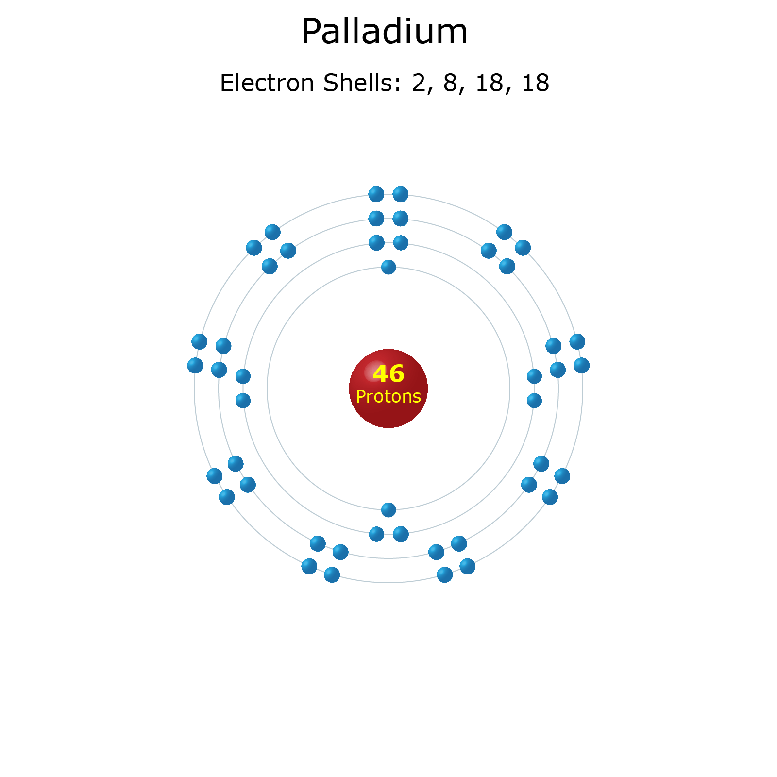 Electron Shell Diagrams Of The 118 Elements Diagram For Oxygen Next Two Shells Can Hold 8 Levels A Palladium Atom