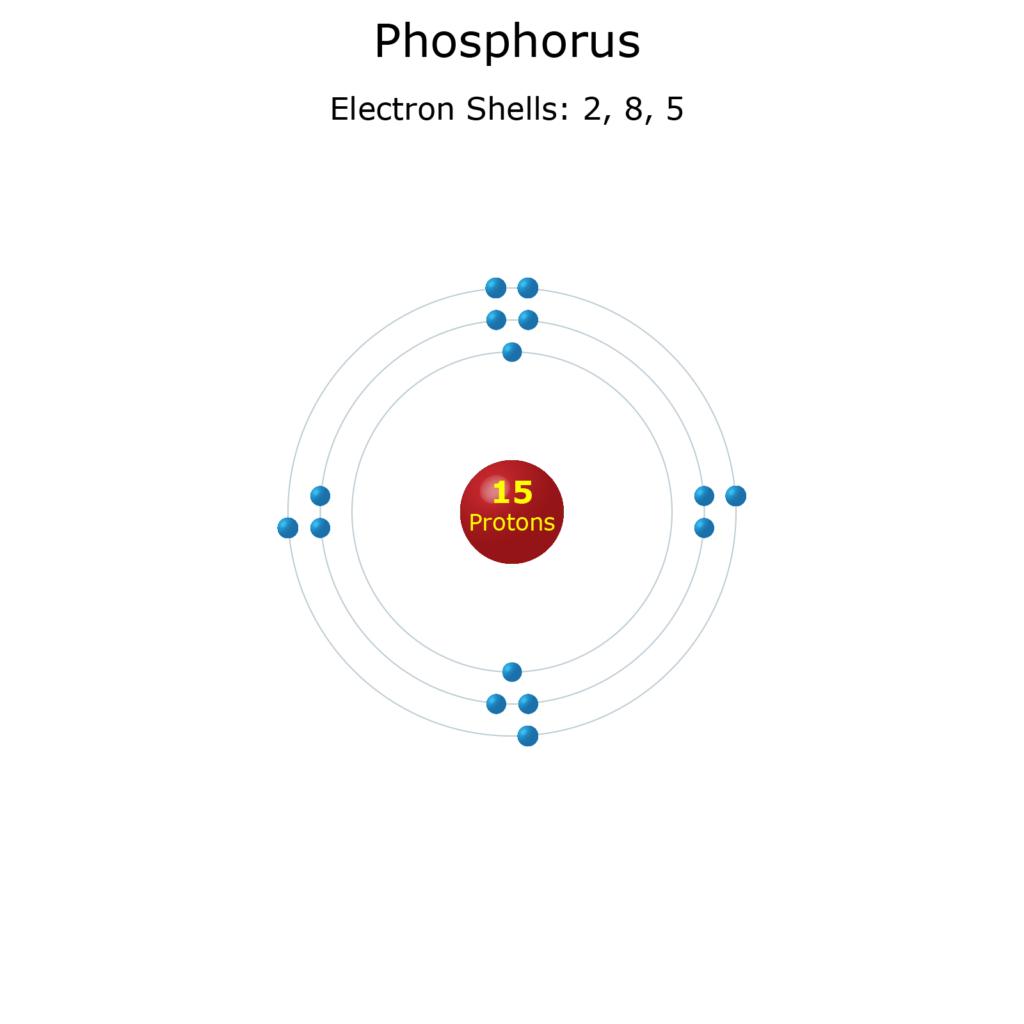 Electron Levels of a Phosphorus Atom