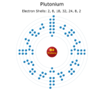 Electron Levels of a Plutonium Atom