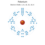 Electron Levels of a Polonium Atom