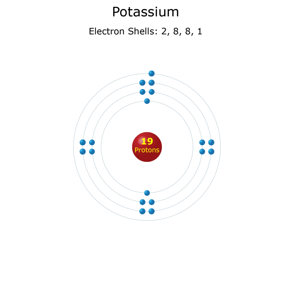 Electron Levels of a Potassium Atom