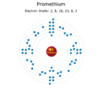 Electron Levels of a Promethium Atom