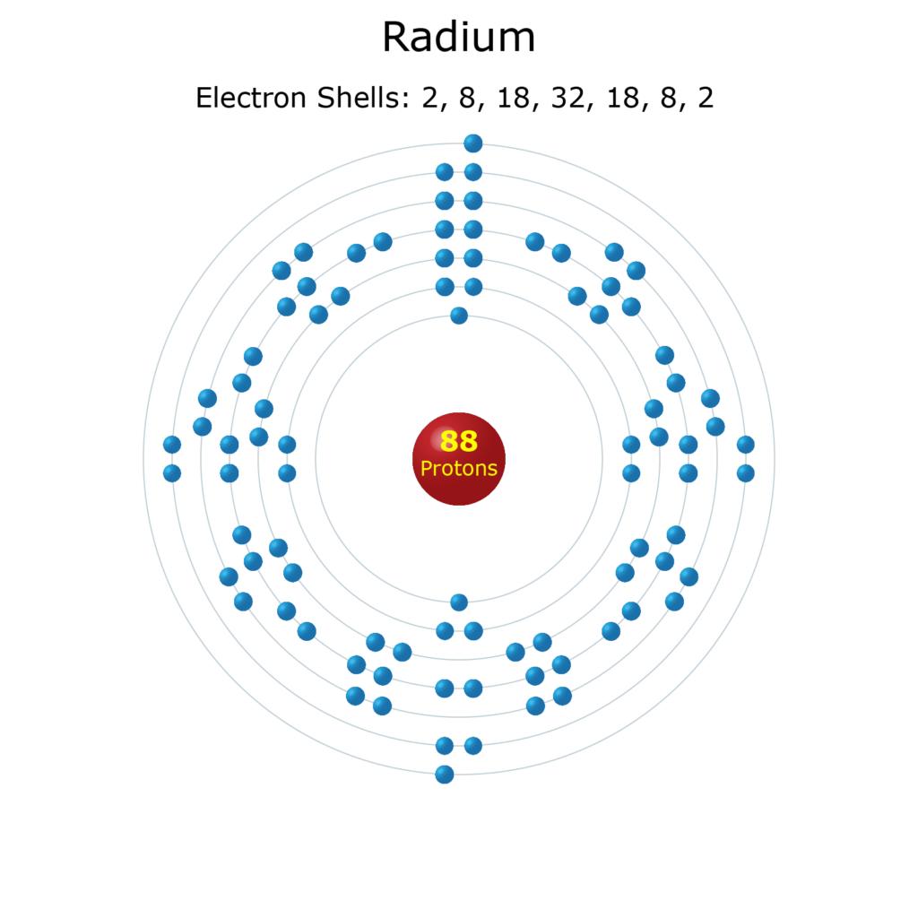 Electron Levels of a Radium Atom