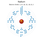 Electron Levels of a Radium Atom