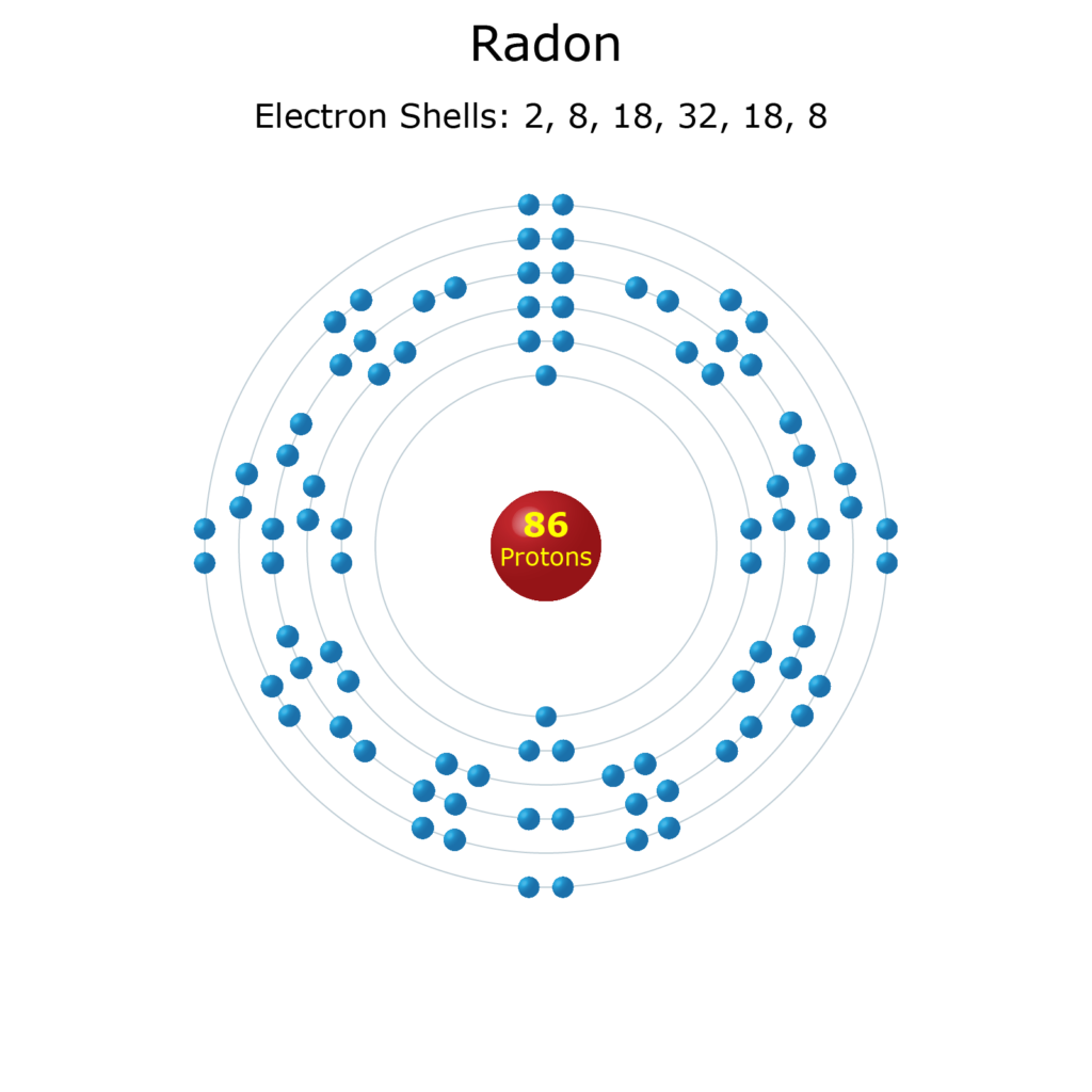 Electron Levels of a Radon Atom