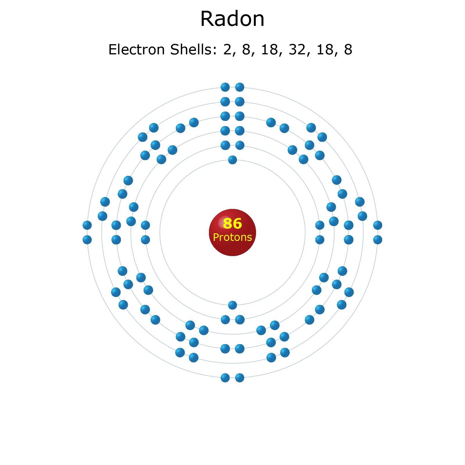 Atomic Structure Diagram Radon Trusted Wiring Diagrams Atoms Electron Configurations Of Elements Shell Custom U2022 An Advertisement For The Element