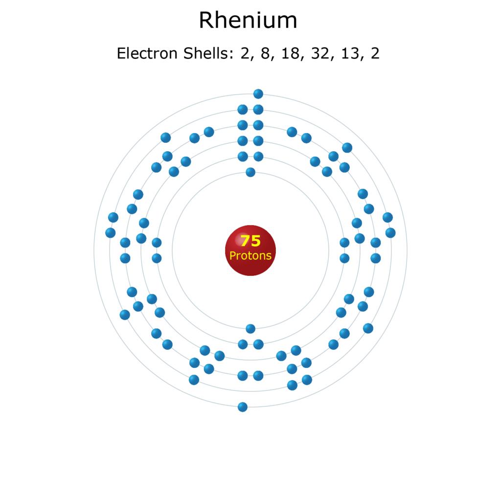 Electron Levels of a Rhenium Atom