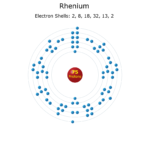 Electron Levels of a Rhenium Atom