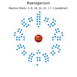 Electron Levels of a Roentgenium Atom