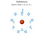 Electron Levels of a Ruthenium Atom