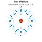 Electron Levels of a Rutherfordium Atom
