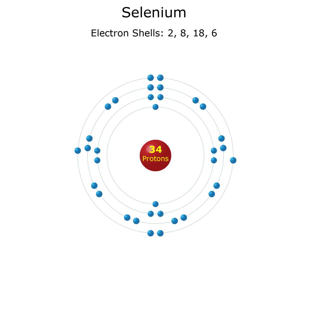 Electron Levels of a Selenium Atom