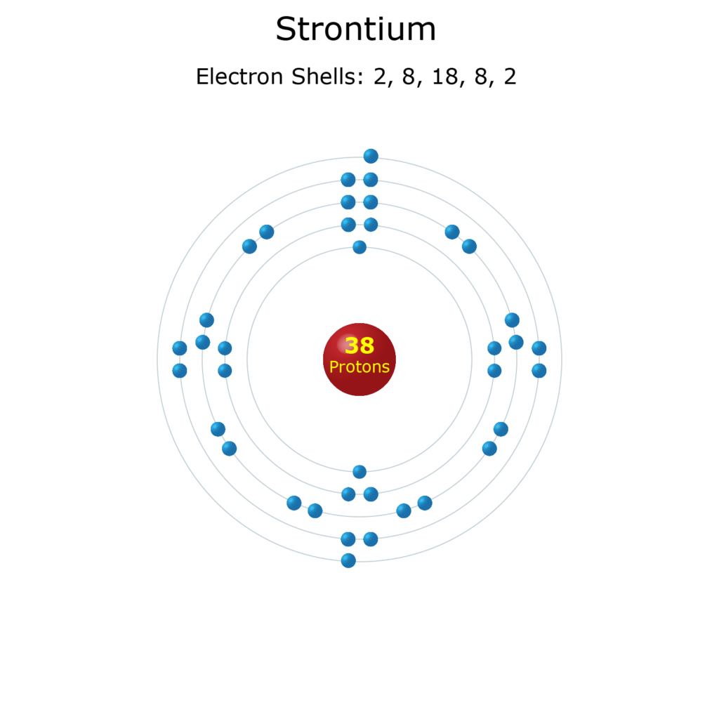 Electron Levels of a Strontium Atom