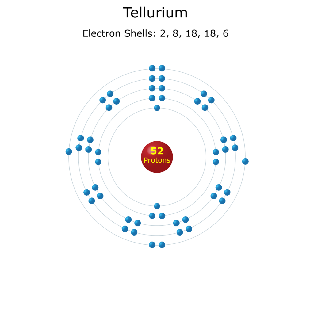 Electron Levels of a Tellurium Atom