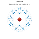 Electron Levels of a Thallium Atom