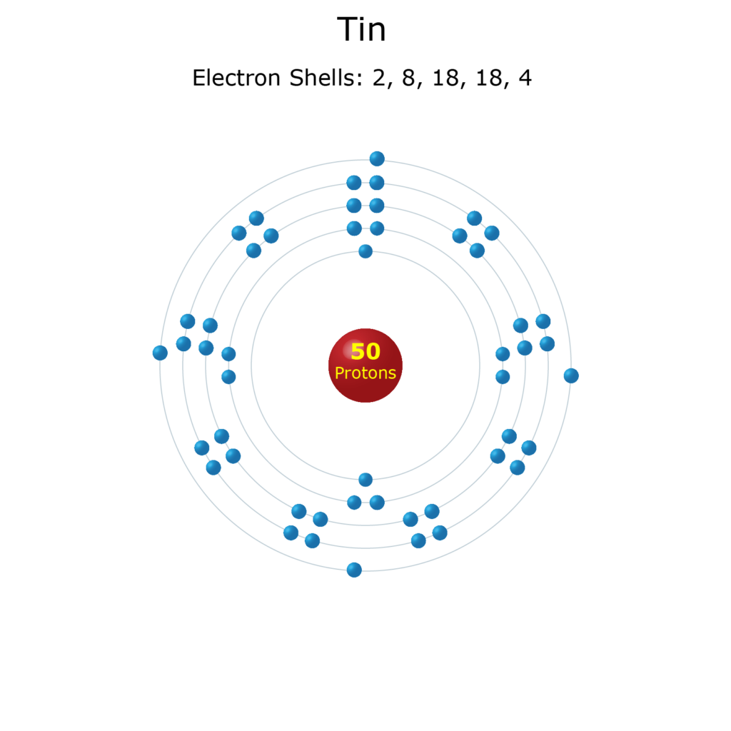 Electron Levels of a Tin Atom